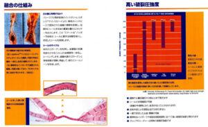 縫合糸反応性肉芽腫への対応について